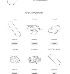 unclutter your workflow [ 1834 x 2977 Pixel ]