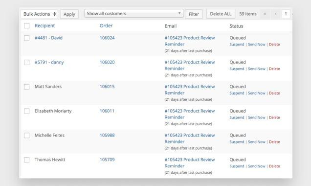 Captura de pantalla del panel de seguimiento, que muestra correos electrónicos en cola