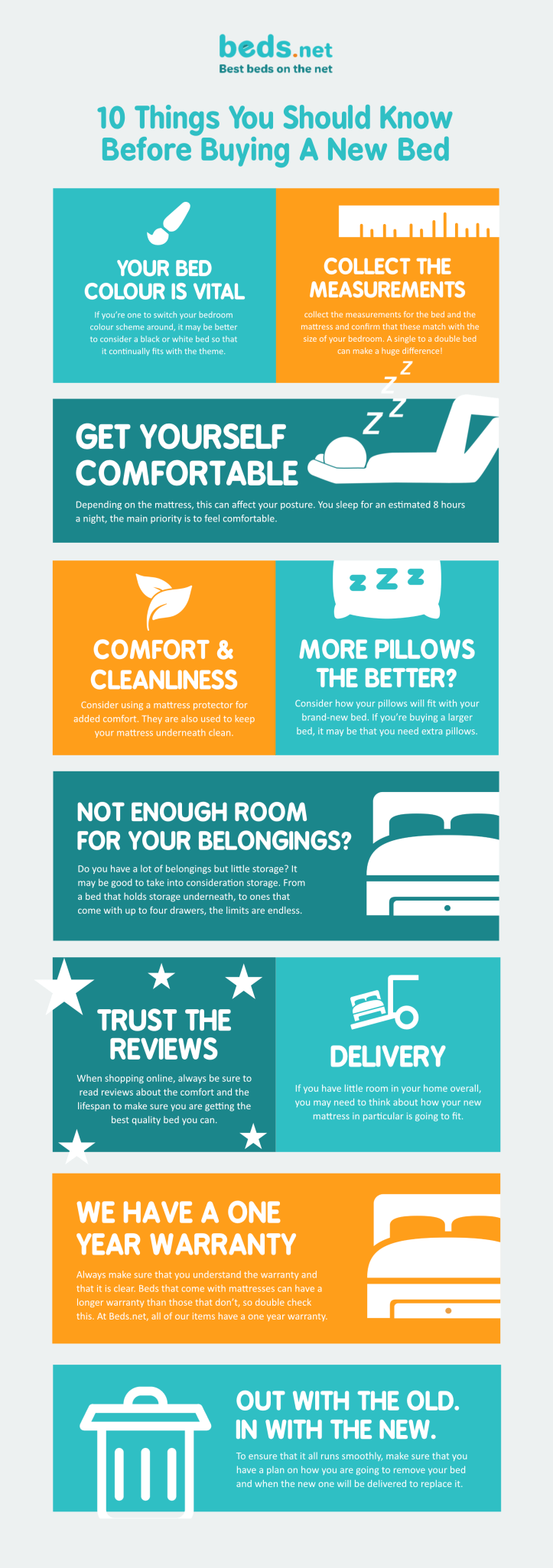 10 things - infographic
