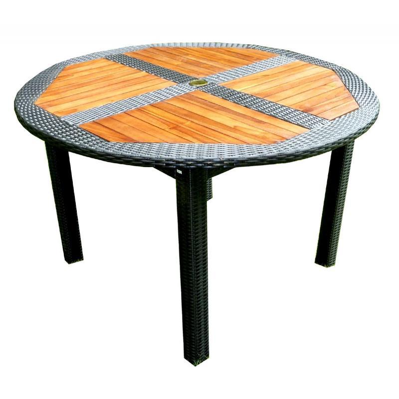 Tables De Jardin En Resine Tressee Table De Jardin En Teck Et Resine Ronde Pliante L