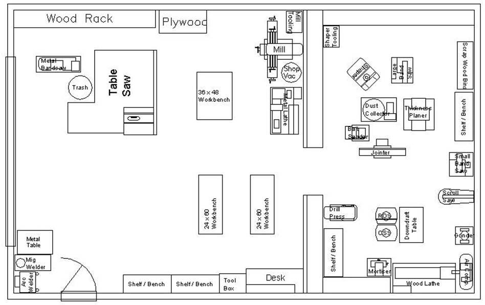 Cabinet shop layout