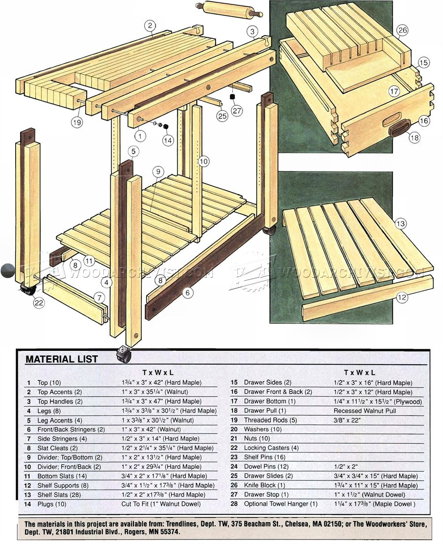 portable kitchen cabinet door pulls work table plans • woodarchivist