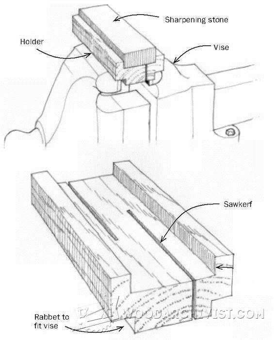 Making Sharpening Stone Holder • WoodArchivist
