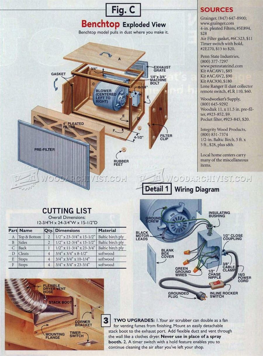DIY Air Scrubber  WoodArchivist