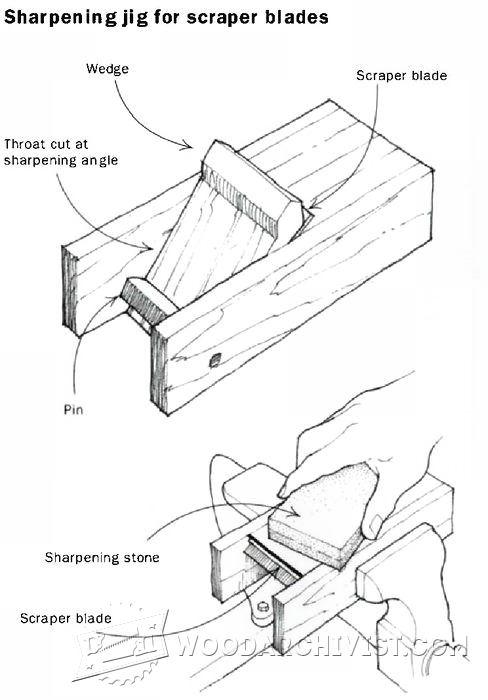 Sharpening Scraper Blades • WoodArchivist