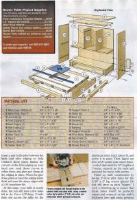 Wall-Mounted Router Table Plans  WoodArchivist
