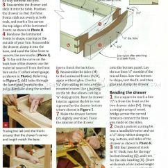 Outdoor Kitchen Construction Plans Copper Backsplash Ideas Pembroke Table • Woodarchivist