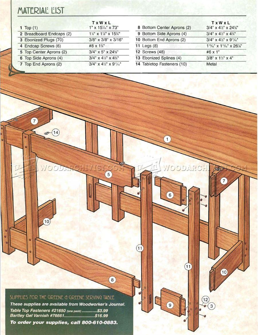 sofa glue band slot together serving table plans • woodarchivist