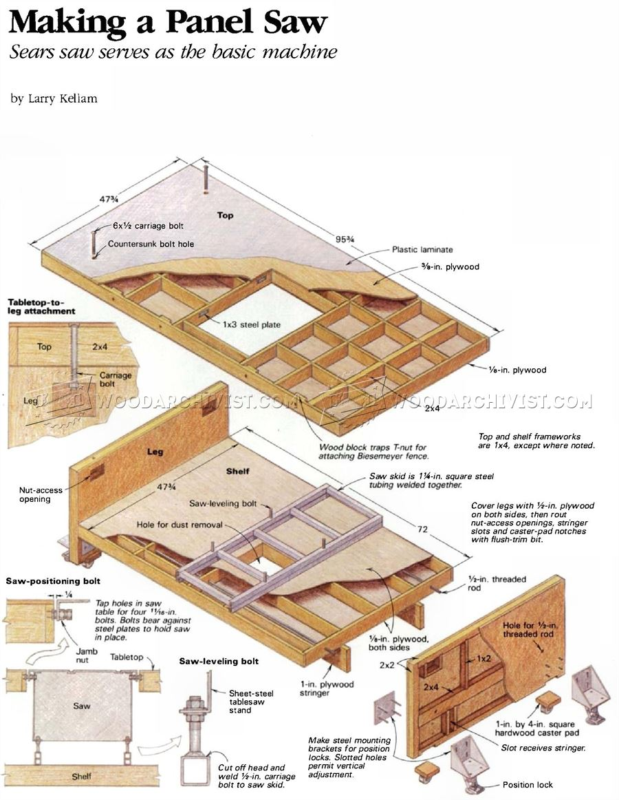 Cheap Panel Saw Plans