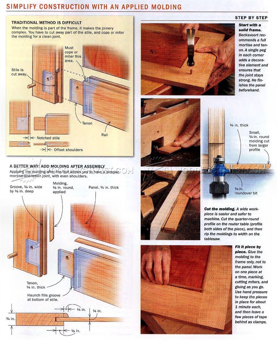 Making Frame and Panel Doors  WoodArchivist