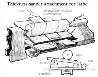 Thickness Sander Plans • WoodArchivist