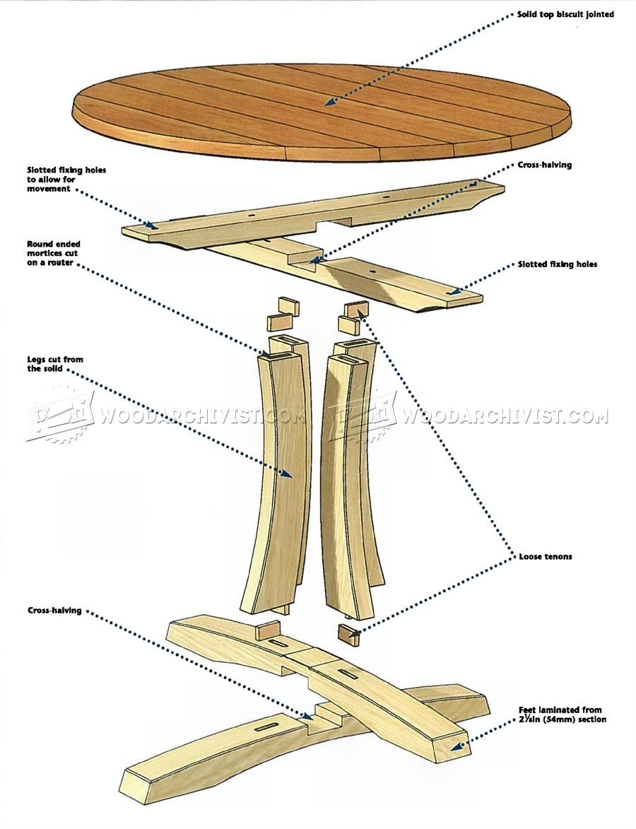 Round Pedestal Table Plans  WoodArchivist