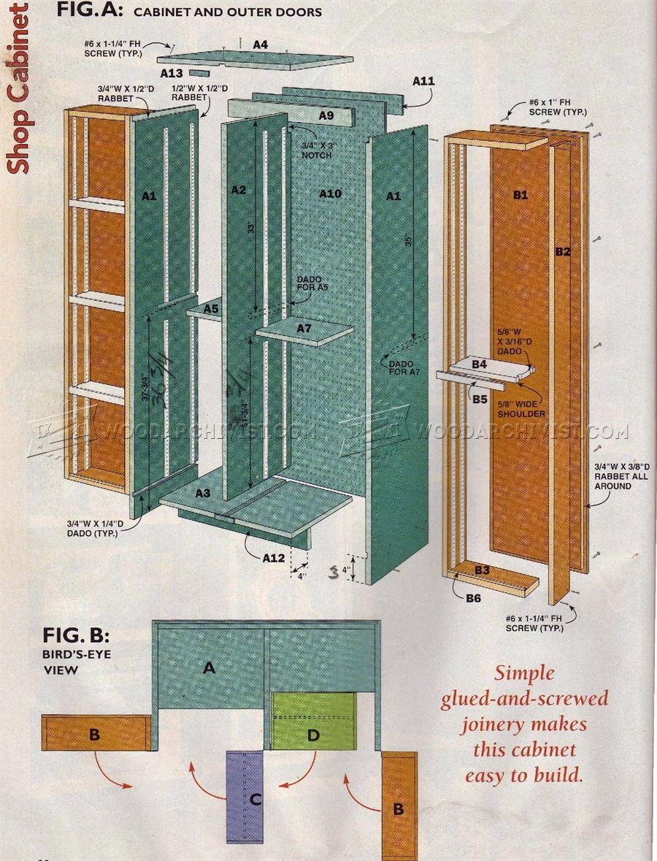 Giant Shop Cabinet Plans  WoodArchivist