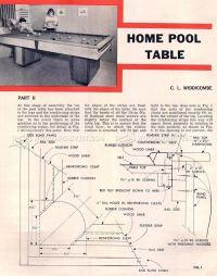 DIY Pool Table  WoodArchivist