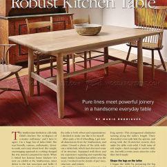 Build Kitchen Table Green Countertops Woodarchivist
