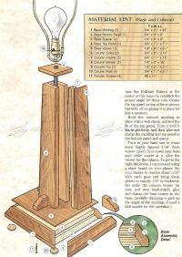 Book Of Woodworking Lamp Plans In Ireland By Emily ...