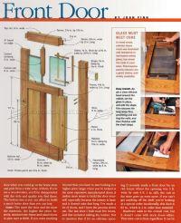 Build Front Door  WoodArchivist