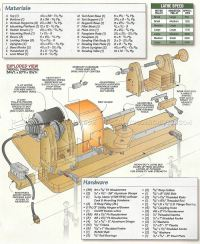 Homemade Wood Lathe Plans - Homemade Ftempo
