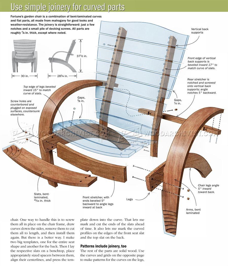 Garden Chair Plans WoodArchivist