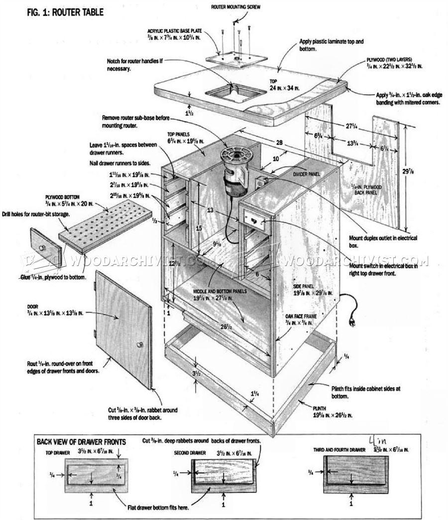 Build Router Table • WoodArchivist