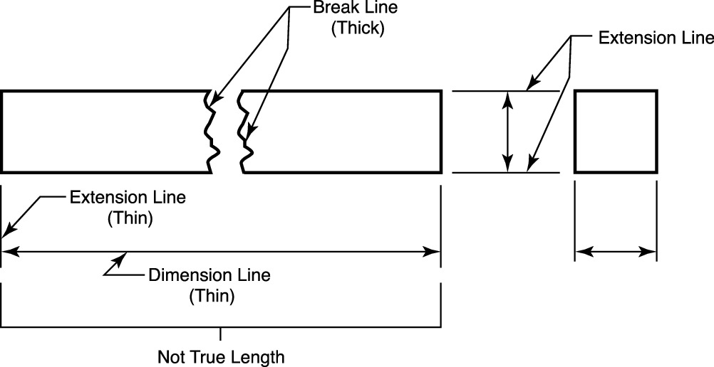 Quick Reference For Using Technical Drawings Scroll Saw