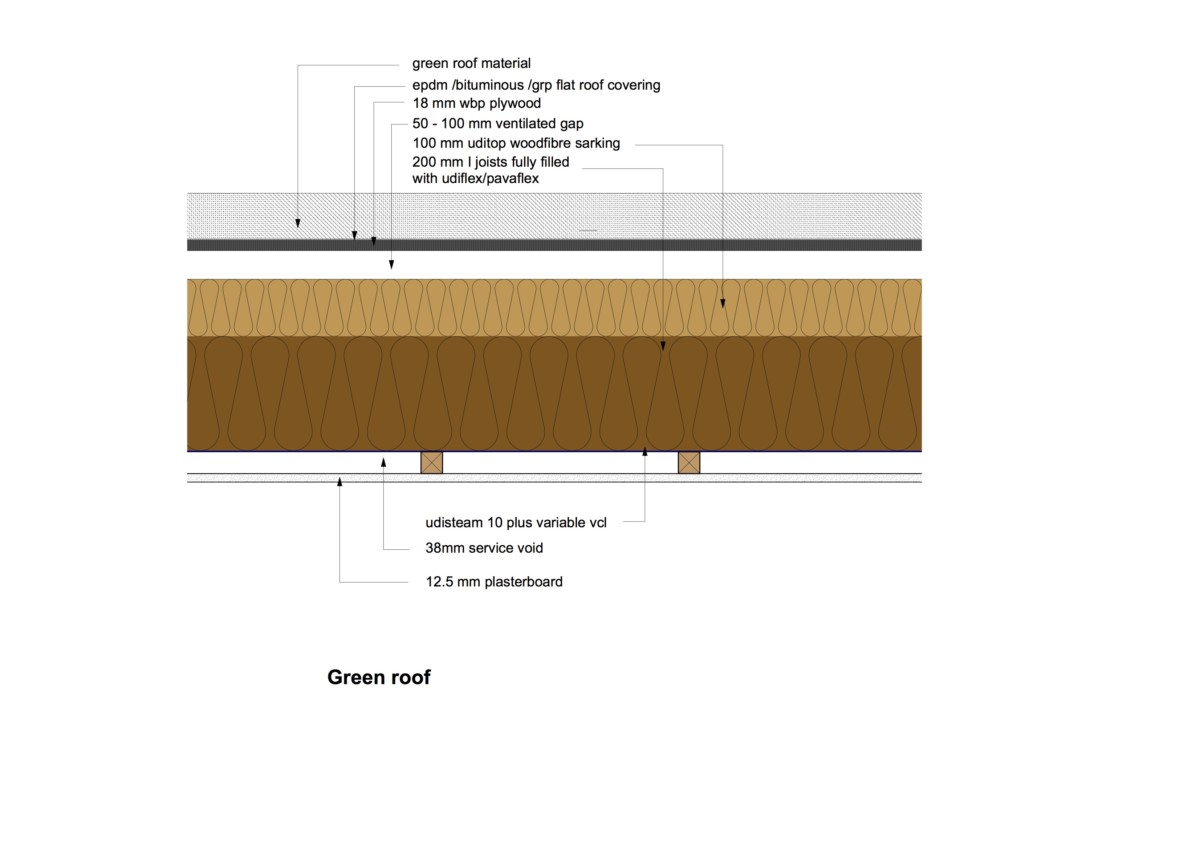 Plywood Flat Roof