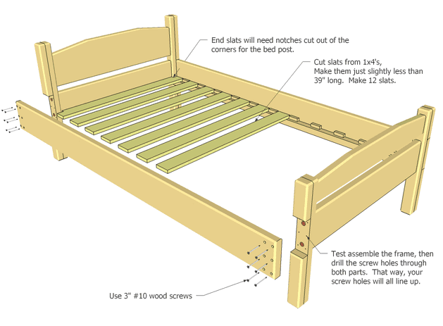 bed frame plans woodworking