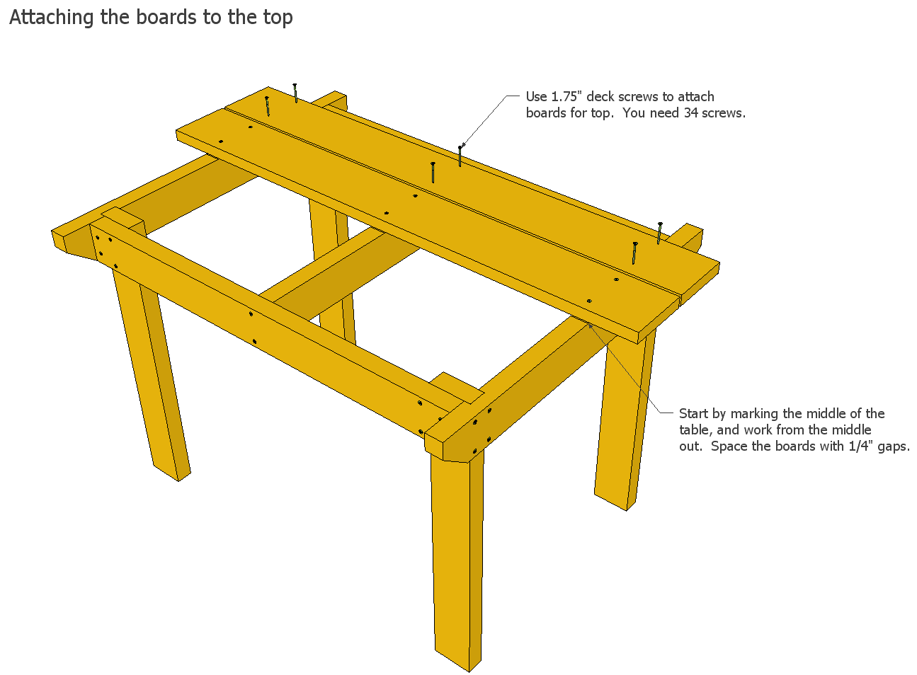 hight resolution of attaching the top
