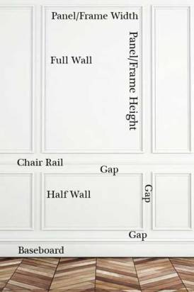 Wainscoting Instruction