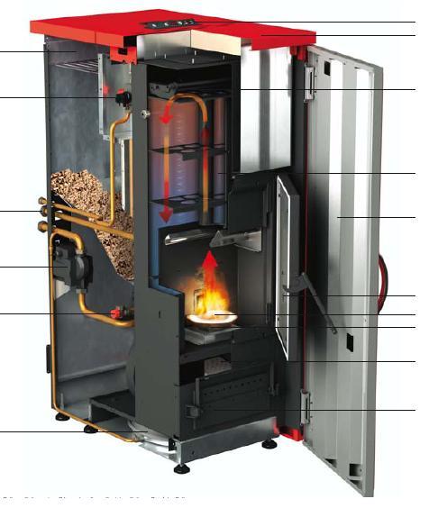 Extraflame LP14 Wood Pellet Boiler