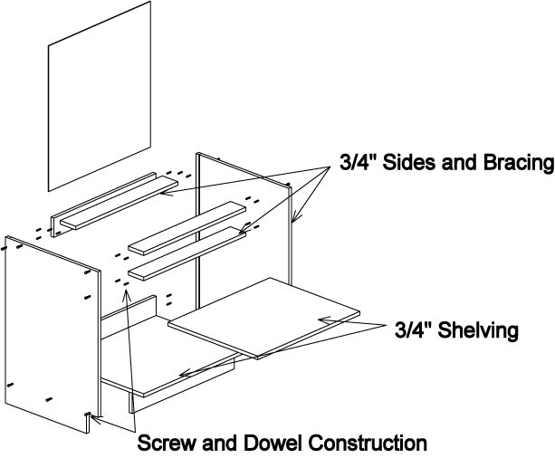 Woodscapes Interiors :: Solutions In Cabinetry :: How our