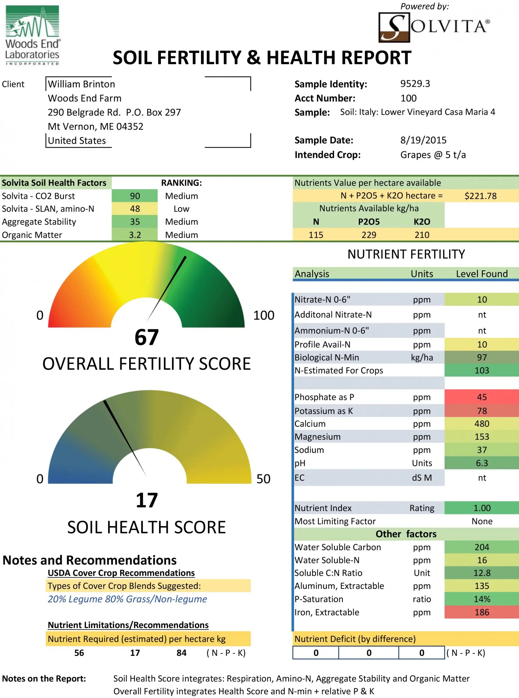 The New Normal Regular And Mini Soil Health Tests Introduced