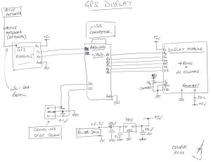 GPS Display: Design Schematic