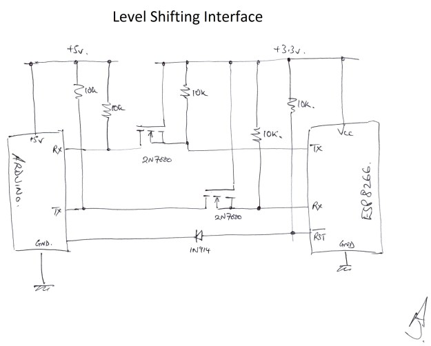 Level Shifting Interface