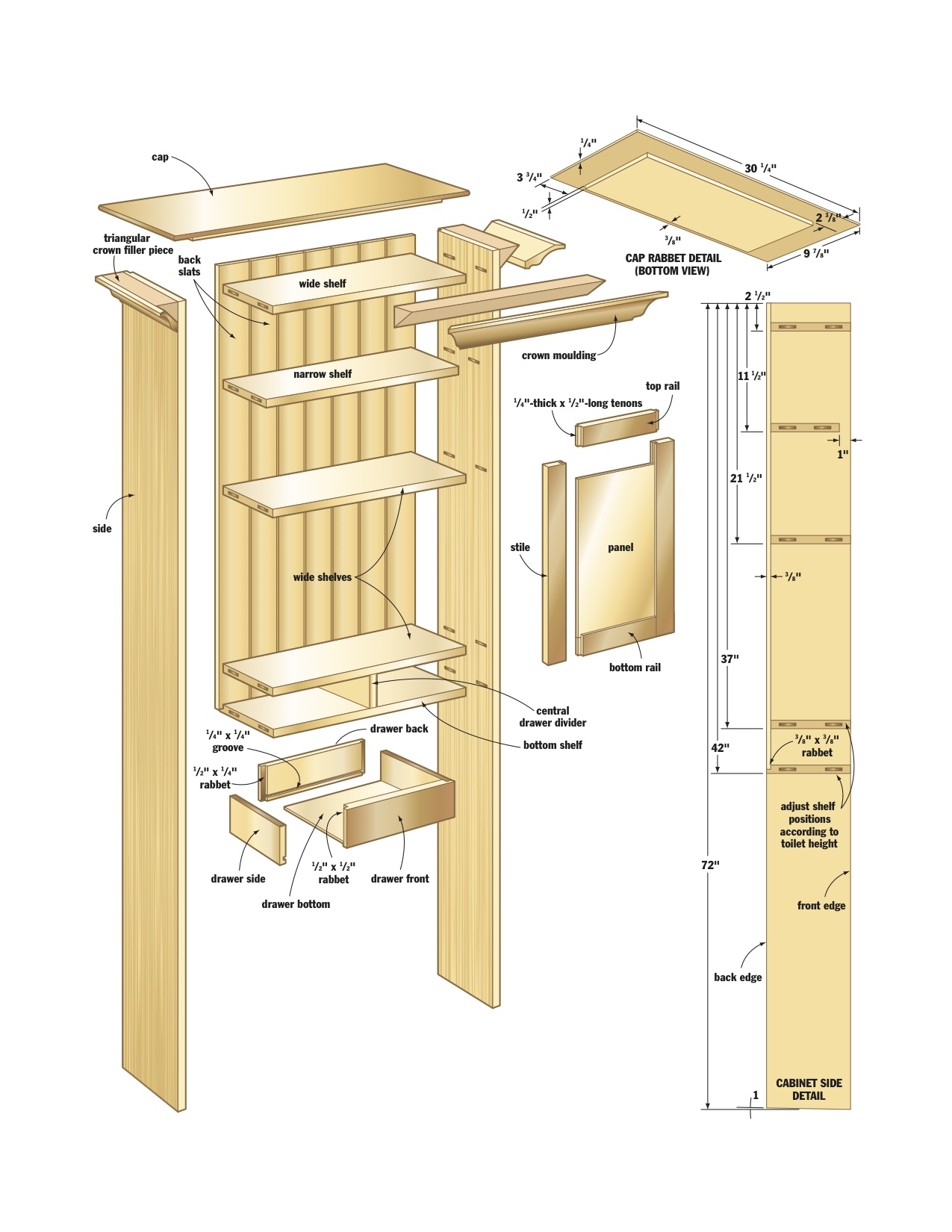 building kitchen wall cabinets small outdoor woodshop cabinet plans diy