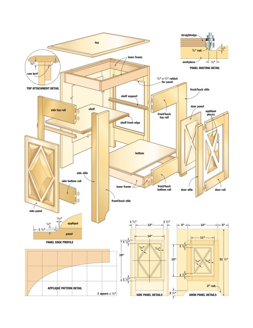 small resolution of woodworking kitchen cabinet diagrams pdf free download blog wiring woodworking kitchen cabinet diagrams pdf free download