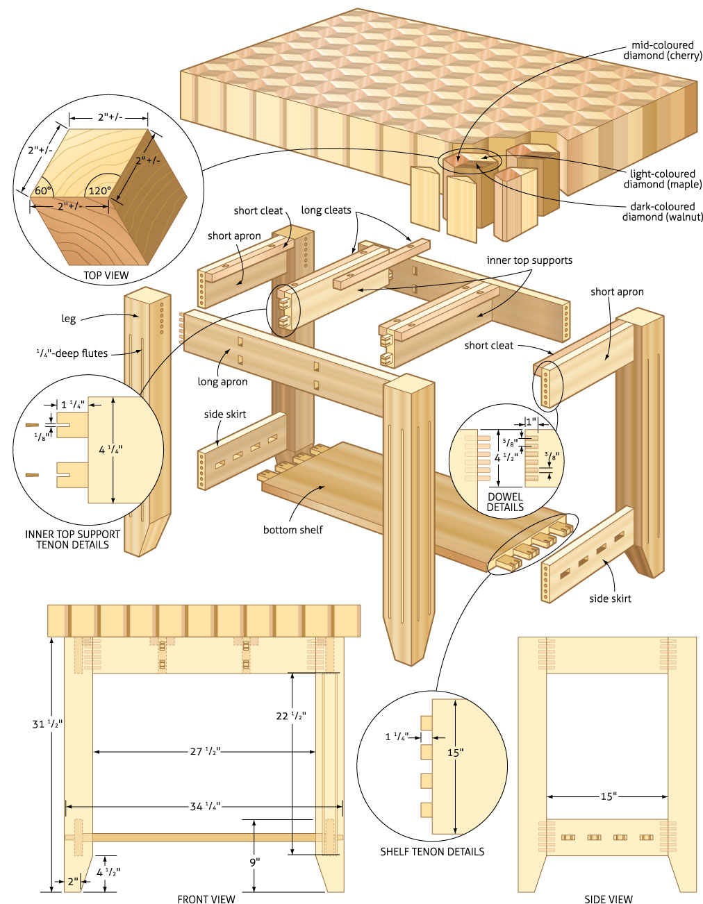 PDF Plans Wood Plans Kitchen Island Download Cut Sliding