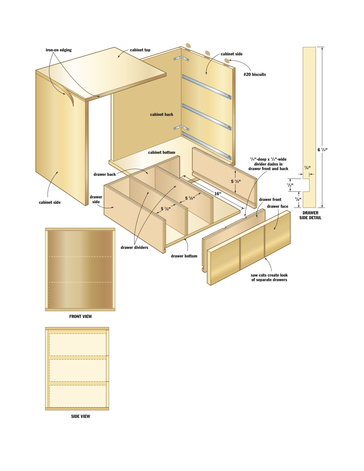 building kitchen wall cabinets buffet for sale woodwork plans cabinet drawers pdf