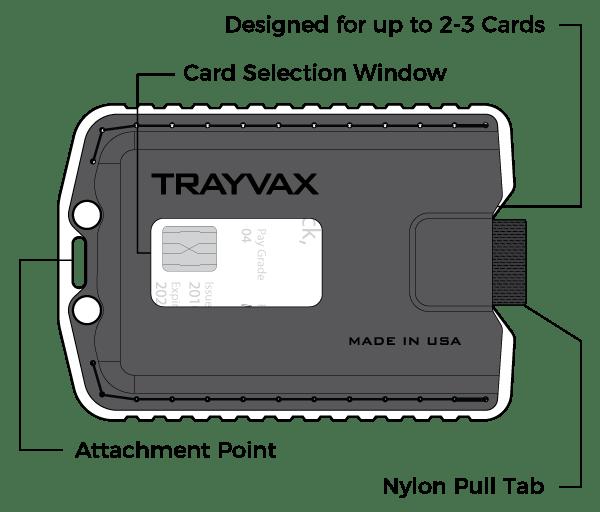 Trayvax Ascent Wallet Features Slim Minimalist Wallet