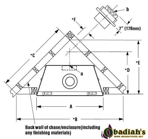 Astria Altair / Superior DRT4040/4045 Direct Vent Gas