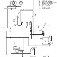Rheem Wiring Diagram Micro Usb Charging Cable Empyre Elite 200 Epa Indoor Wood Boiler/furnace - Discontinued By Obadiah's Woodstoves