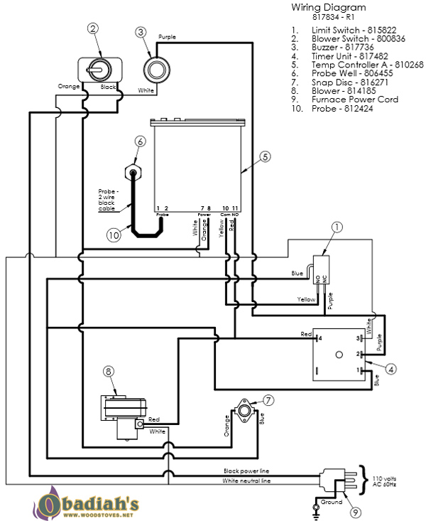 3 phase electric heat wiring diagram cruise ship empyre elite 200 epa indoor wood boiler/furnace - discontinued by obadiah's woodstoves