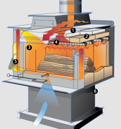 wood furnace schematic printable wiring diagram wood furnace schematic [ 1042 x 1216 Pixel ]