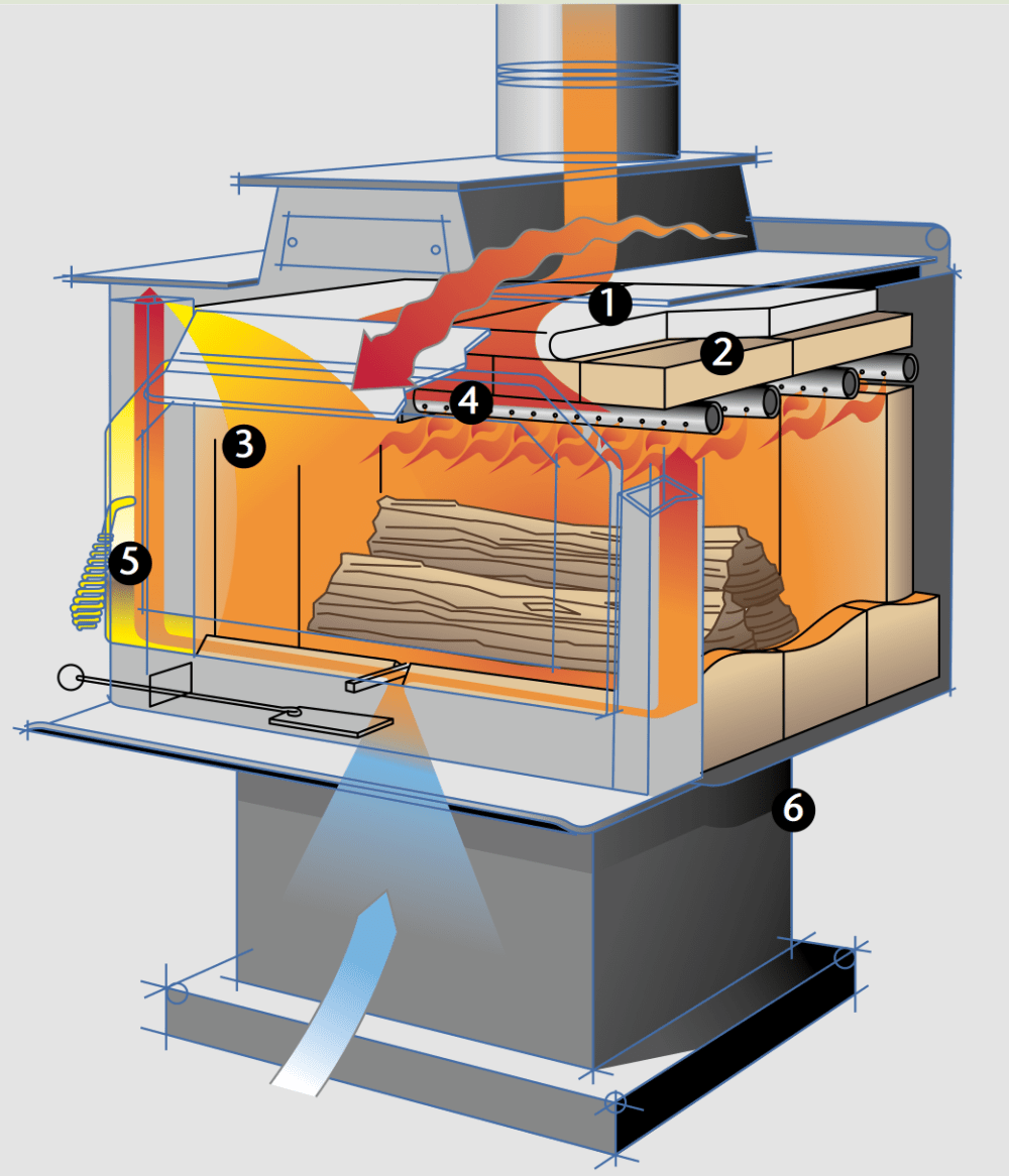 medium resolution of wood furnace schematic printable wiring diagram wood furnace schematic