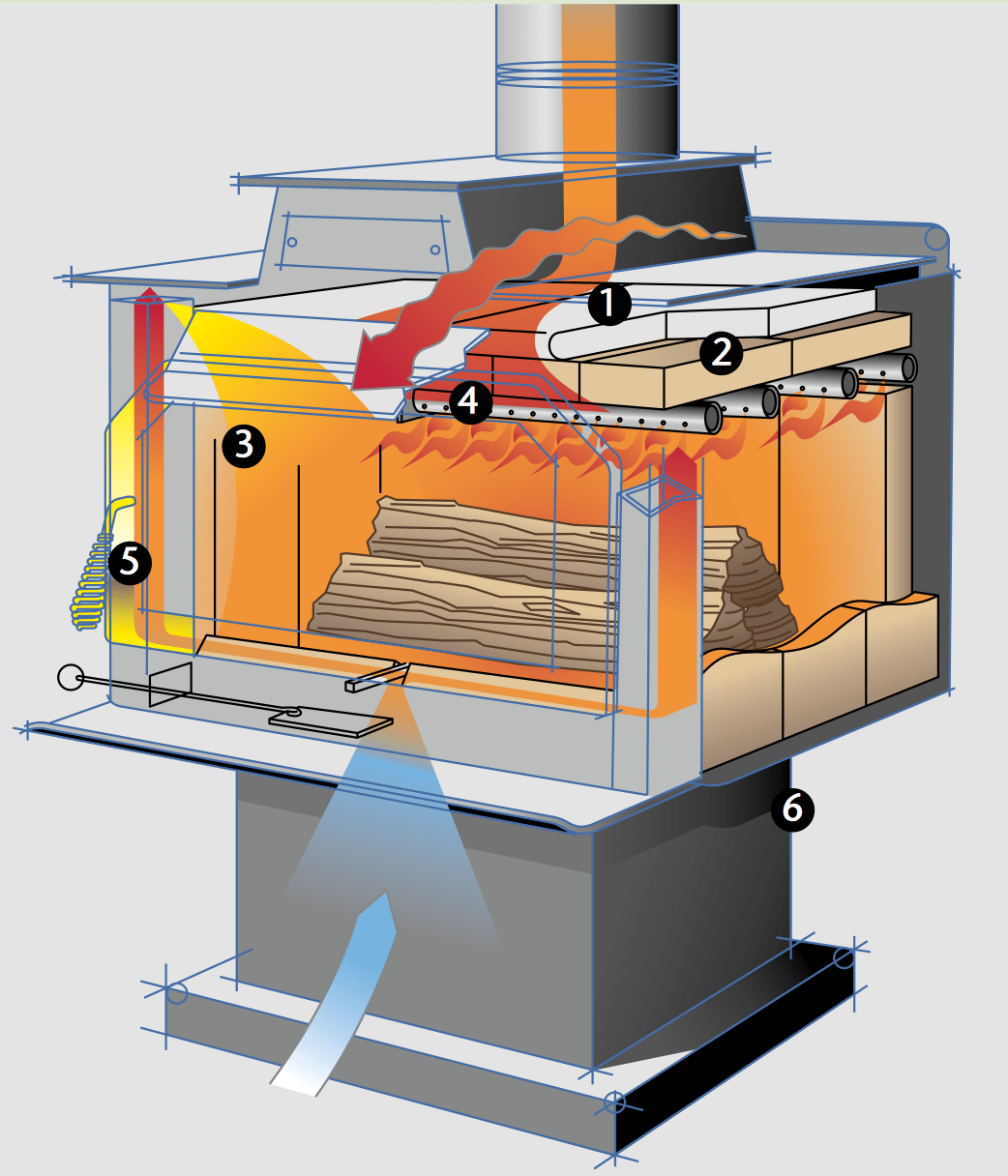 hight resolution of wood furnace schematic printable wiring diagram wood furnace schematic
