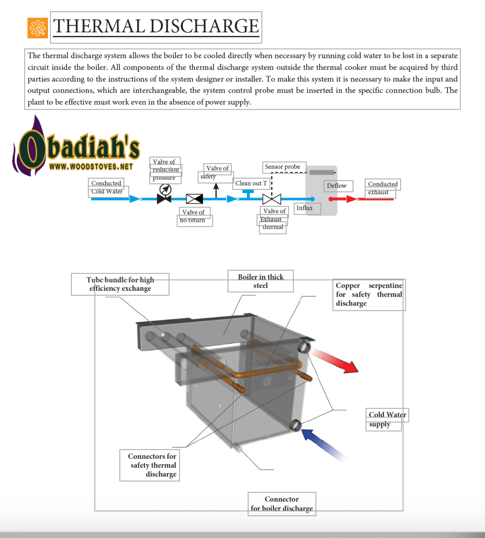 medium resolution of rizzoli lt90 thermo wood cook stove boiler thermo discharge water diagram