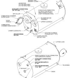 ruud furnace parts diagram model rrgg 05n31jkr [ 1056 x 1282 Pixel ]