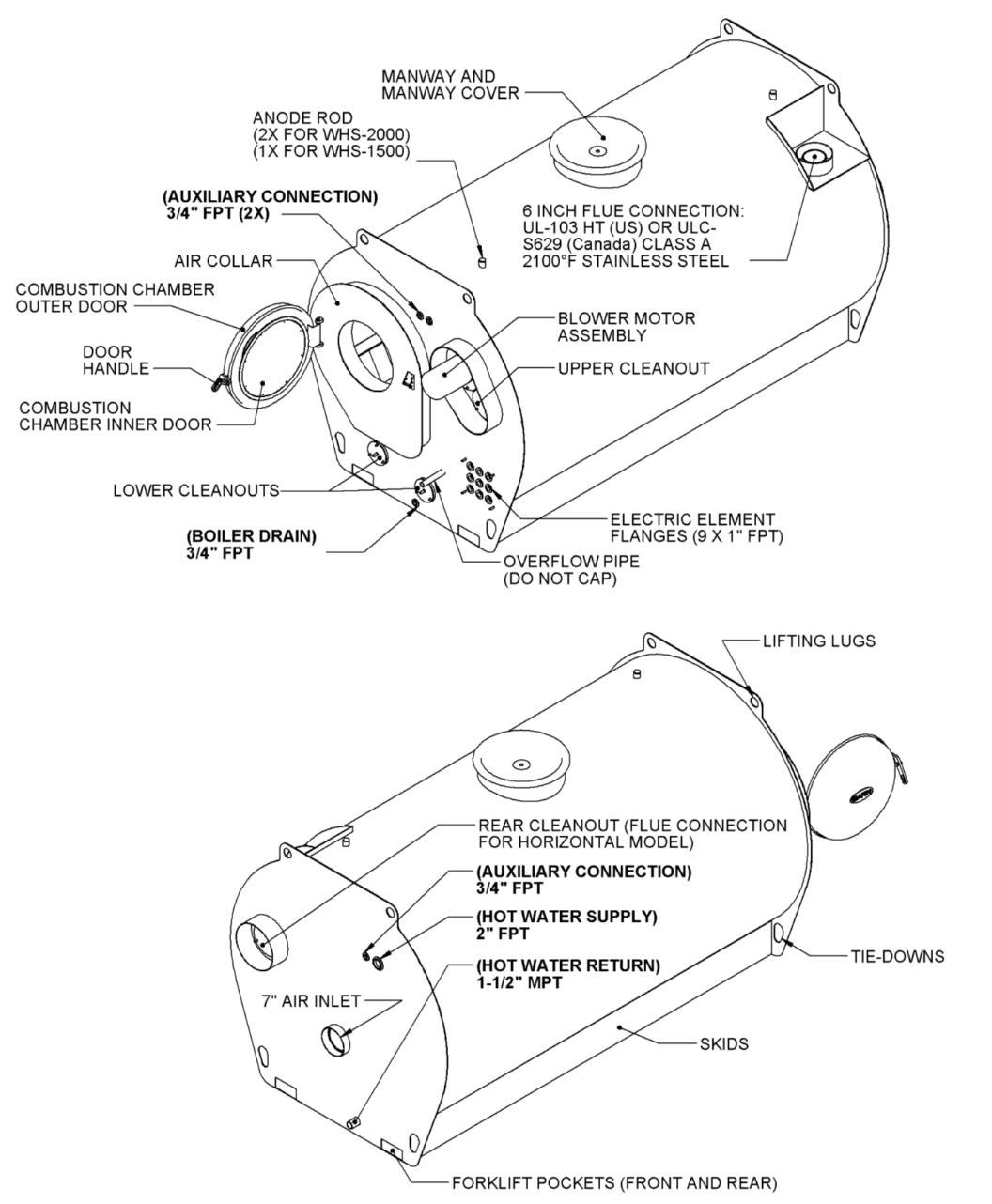 hight resolution of  ruud furnace parts diagram model rrgg 05n31jkr