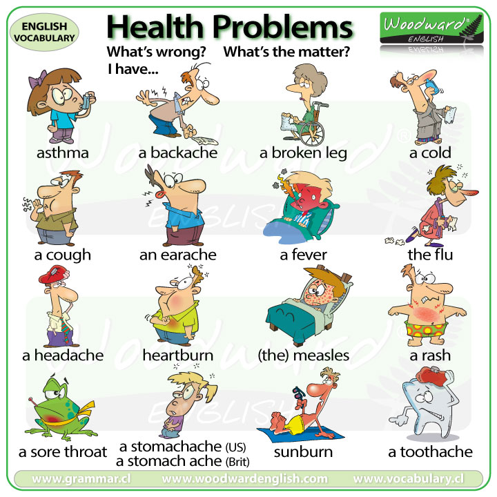 Health Problems Vocabulary  Woodward English