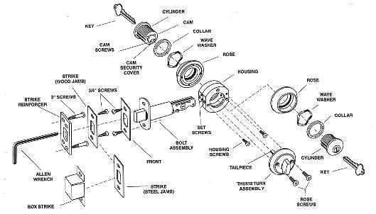 Hickory hardware / Period Brass door hardware / period